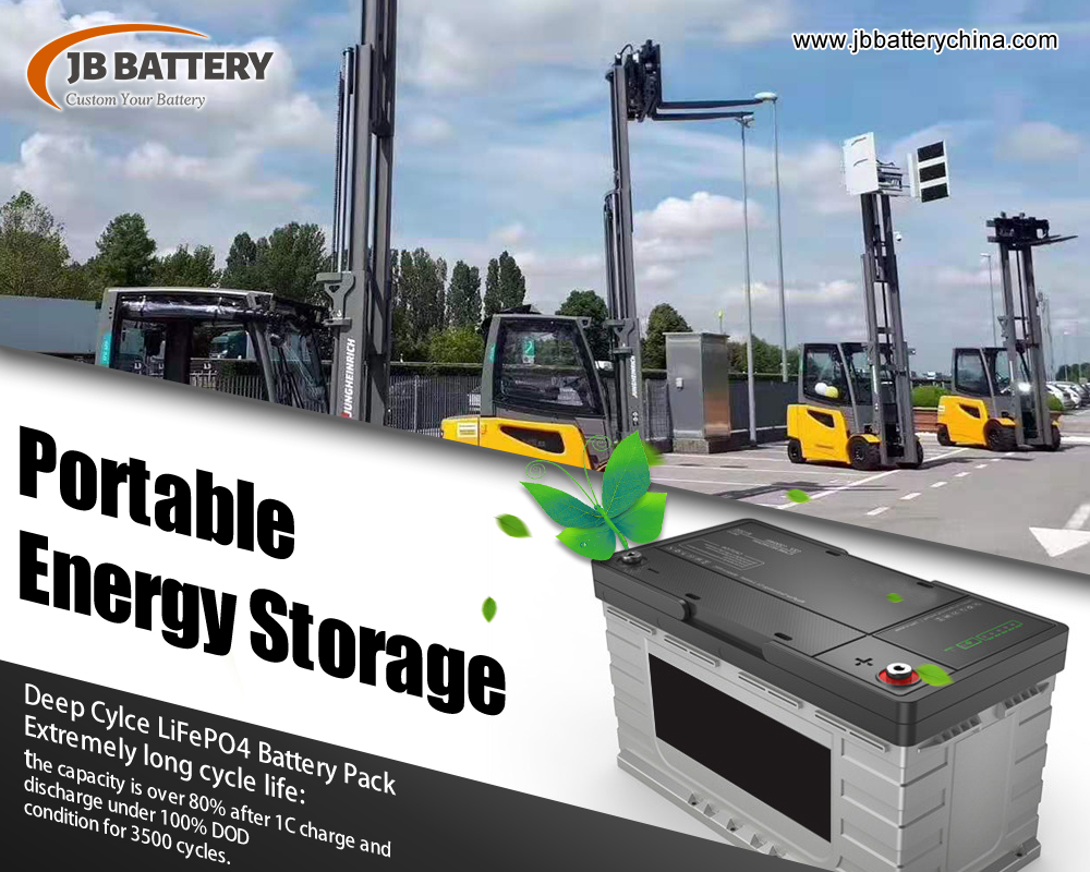 Custom made Lithium-Ion Battery Packages: Advantages  China-Lithium-Ion-Battery-Factory