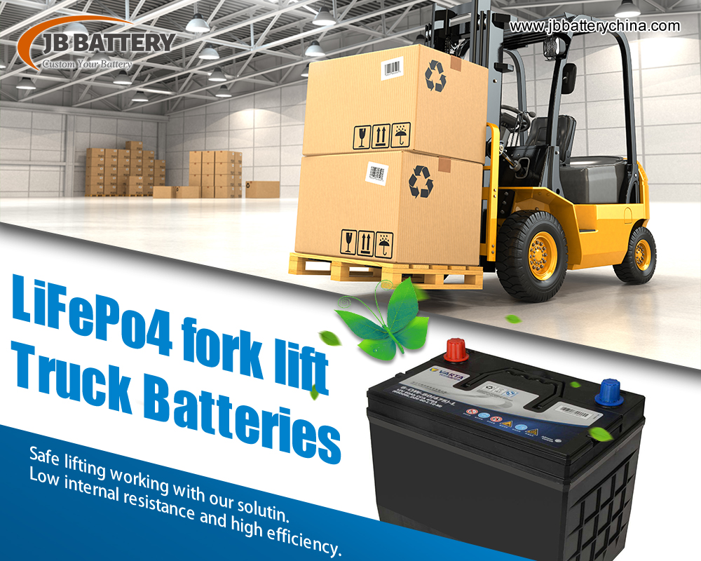 History of lithium ion batteries from custom lithium ion battery pack manufacturer